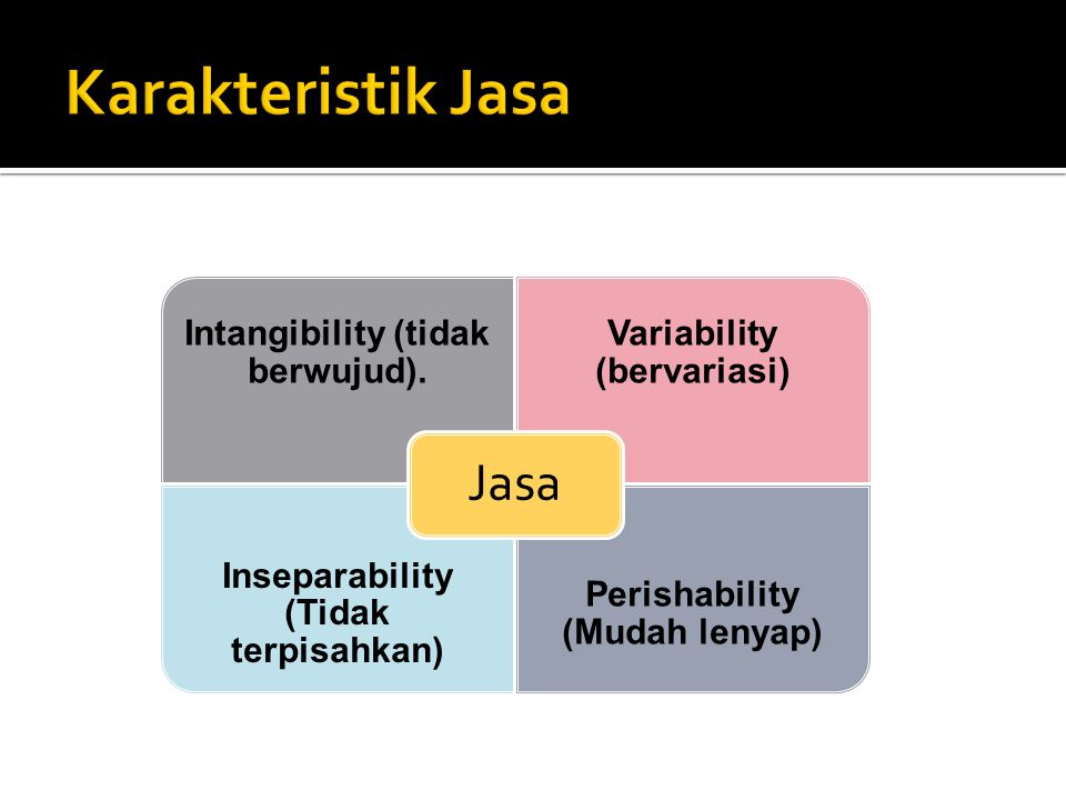 Intangibility (tidak berwujud).