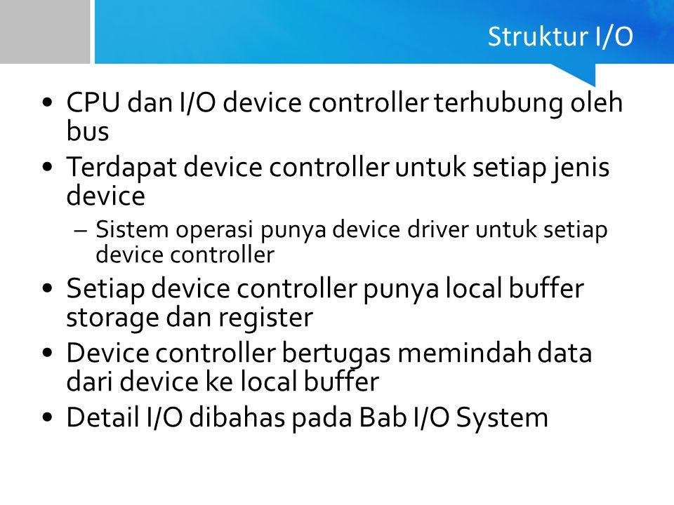 Struktur I/O CPU dan I/O device controller terhubung oleh bus Terdapat device controller untuk setiap jenis device –Sistem operasi punya device driver