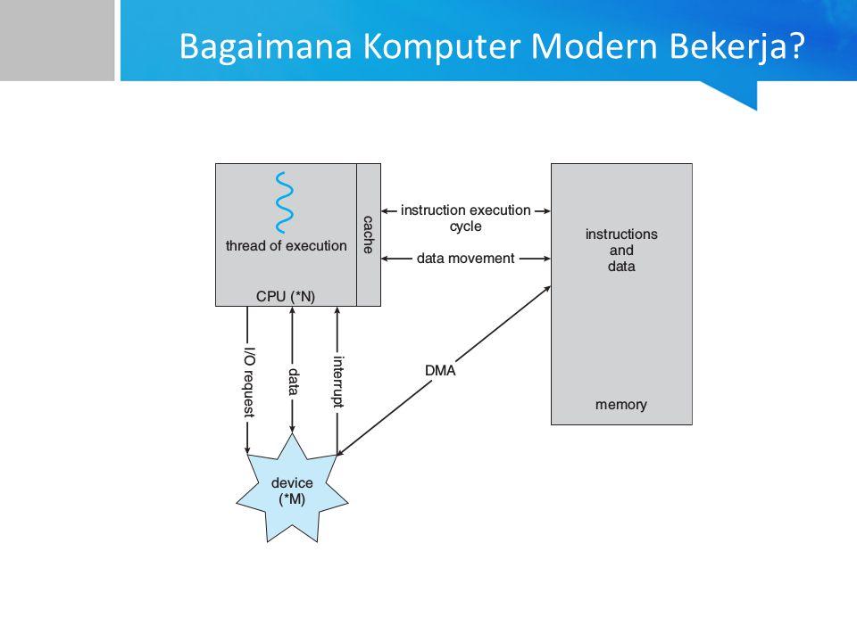 Bagaimana Komputer Modern Bekerja?