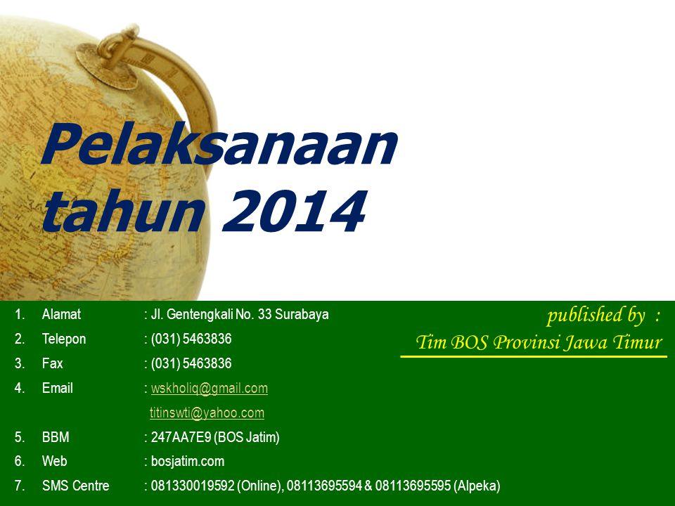 Pelaksanaan tahun 2014 published by : Tim BOS Provinsi Jawa Timur 1.Alamat: Jl. Gentengkali No. 33 Surabaya 2.Telepon: (031) 5463836 3.Fax: (031) 5463
