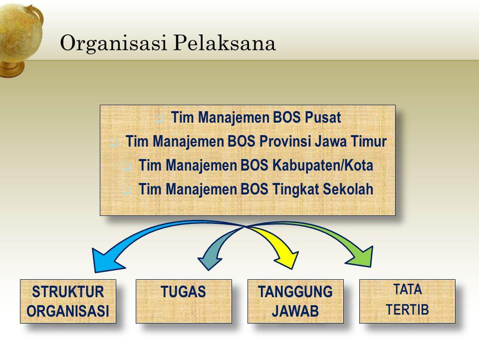  Tim Manajemen BOS Pusat  Tim Manajemen BOS Provinsi Jawa Timur  Tim Manajemen BOS Kabupaten/Kota  Tim Manajemen BOS Tingkat Sekolah  Tim Manajem