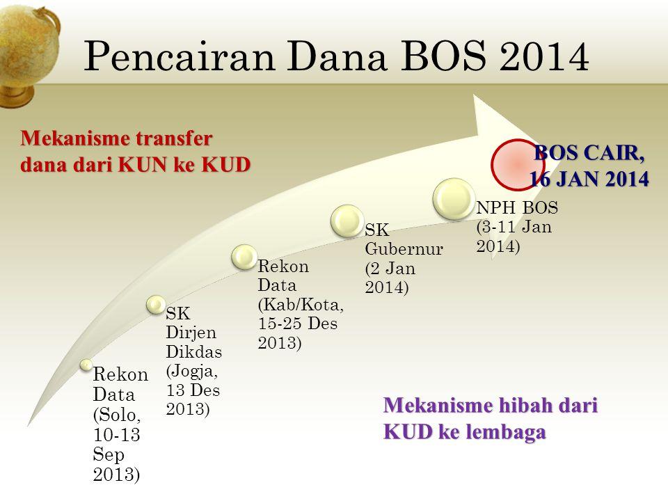 Pencairan Dana BOS 2014 Rekon Data (Solo, 10-13 Sep 2013) SK Dirjen Dikdas (Jogja, 13 Des 2013) Rekon Data (Kab/Kota, 15-25 Des 2013) SK Gubernur (2 J