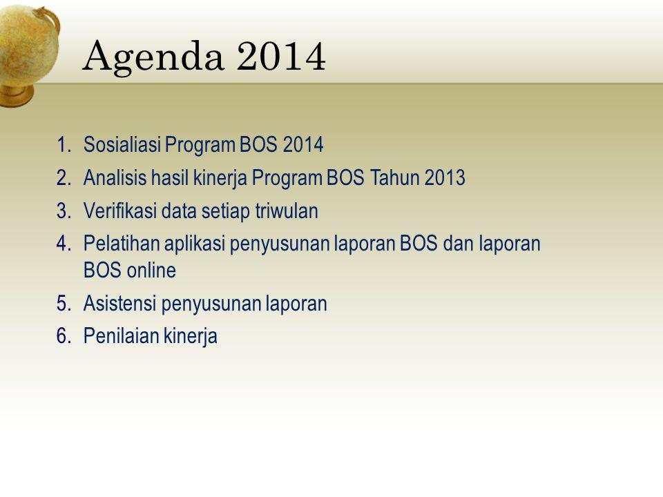 Agenda 2014 1.Sosialiasi Program BOS 2014 2.Analisis hasil kinerja Program BOS Tahun 2013 3.Verifikasi data setiap triwulan 4.Pelatihan aplikasi penyu