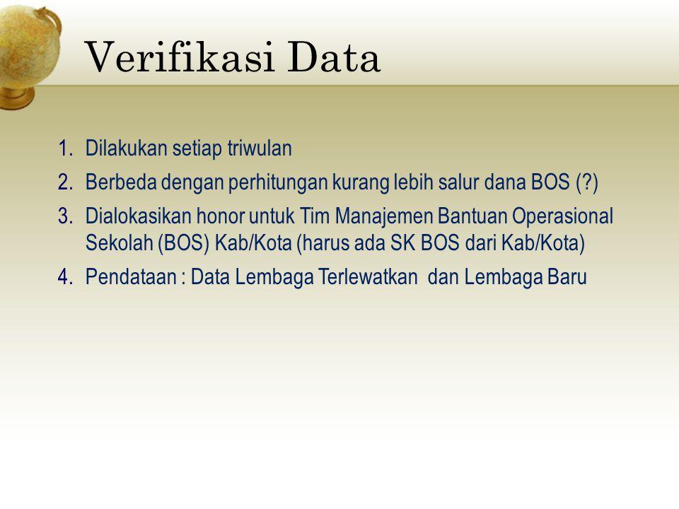 Verifikasi Data 1.Dilakukan setiap triwulan 2.Berbeda dengan perhitungan kurang lebih salur dana BOS (?) 3.Dialokasikan honor untuk Tim Manajemen Bant