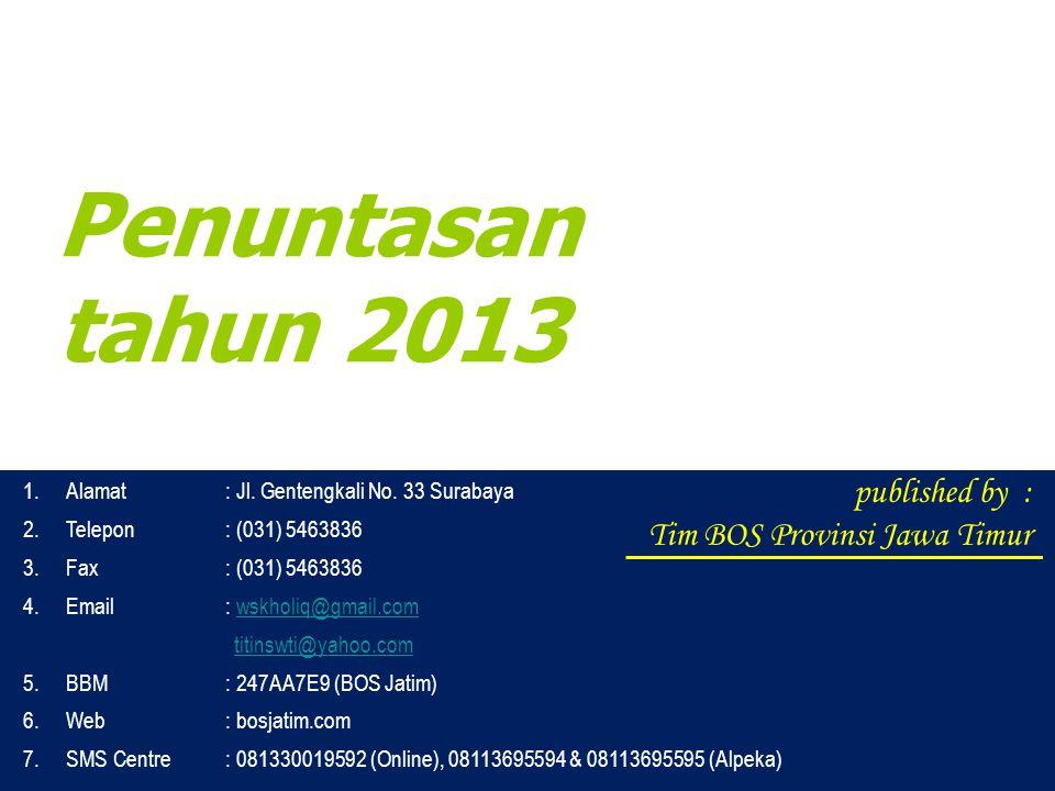 Penuntasan tahun 2013 published by : Tim BOS Provinsi Jawa Timur 1.Alamat: Jl. Gentengkali No. 33 Surabaya 2.Telepon: (031) 5463836 3.Fax: (031) 54638