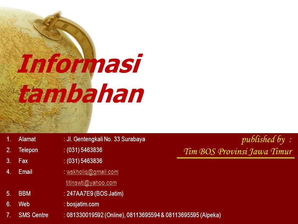 Informasi tambahan published by : Tim BOS Provinsi Jawa Timur 1.Alamat: Jl. Gentengkali No. 33 Surabaya 2.Telepon: (031) 5463836 3.Fax: (031) 5463836