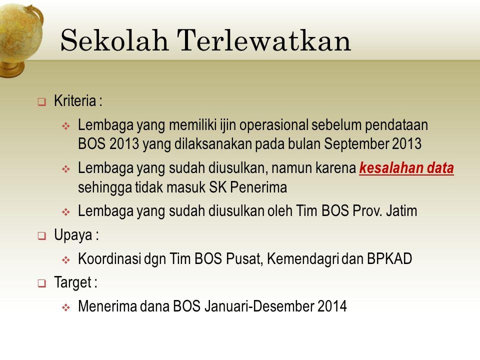 Sekolah Terlewatkan  Kriteria :  Lembaga yang memiliki ijin operasional sebelum pendataan BOS 2013 yang dilaksanakan pada bulan September 2013  Lem