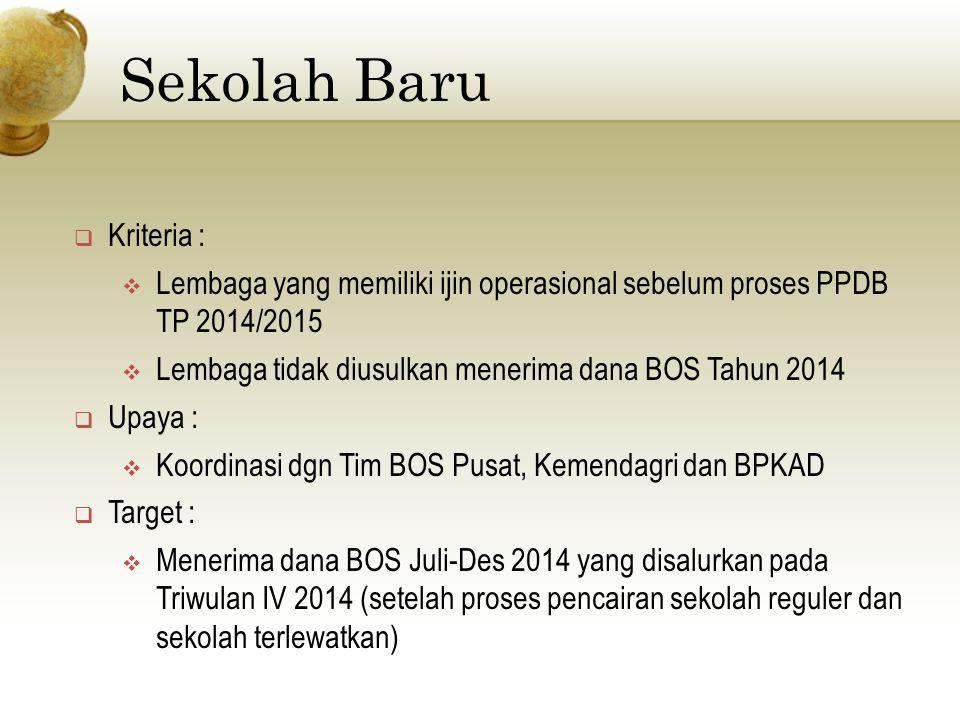 Sekolah Baru  Kriteria :  Lembaga yang memiliki ijin operasional sebelum proses PPDB TP 2014/2015  Lembaga tidak diusulkan menerima dana BOS Tahun