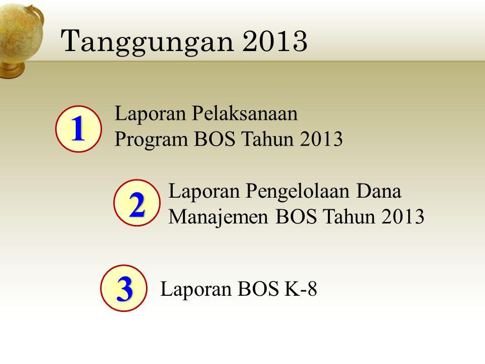 Tanggungan 2013 Laporan BOS K-8 Laporan Pelaksanaan Program BOS Tahun 2013 Laporan Pengelolaan Dana Manajemen BOS Tahun 2013 1 3 2