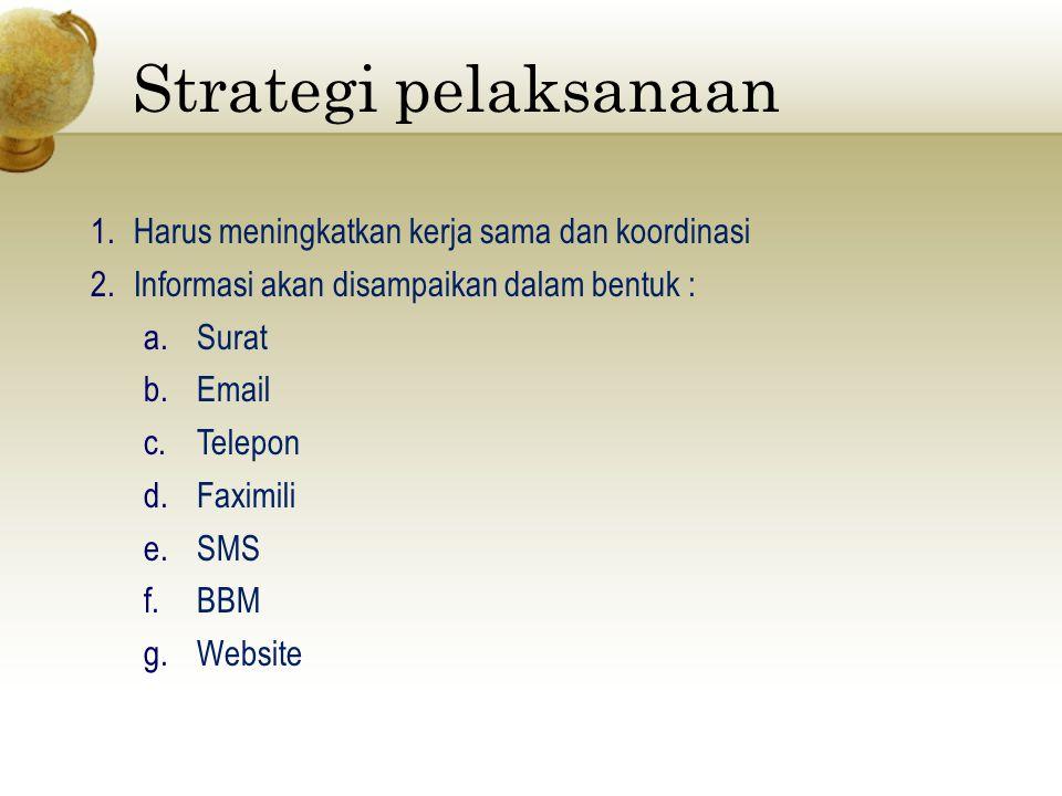 Strategi pelaksanaan 1.Harus meningkatkan kerja sama dan koordinasi 2.Informasi akan disampaikan dalam bentuk : a.Surat b.Email c.Telepon d.Faximili e