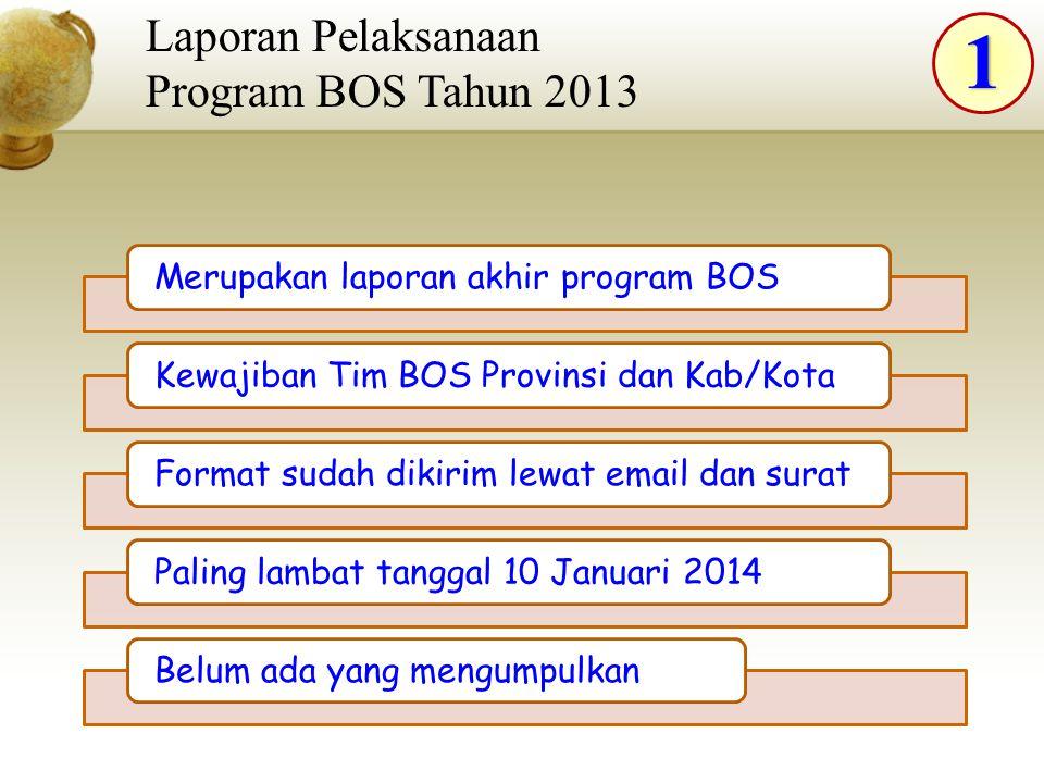 Laporan Pelaksanaan Program BOS Tahun 2013 1 Merupakan laporan akhir program BOSKewajiban Tim BOS Provinsi dan Kab/KotaFormat sudah dikirim lewat emai