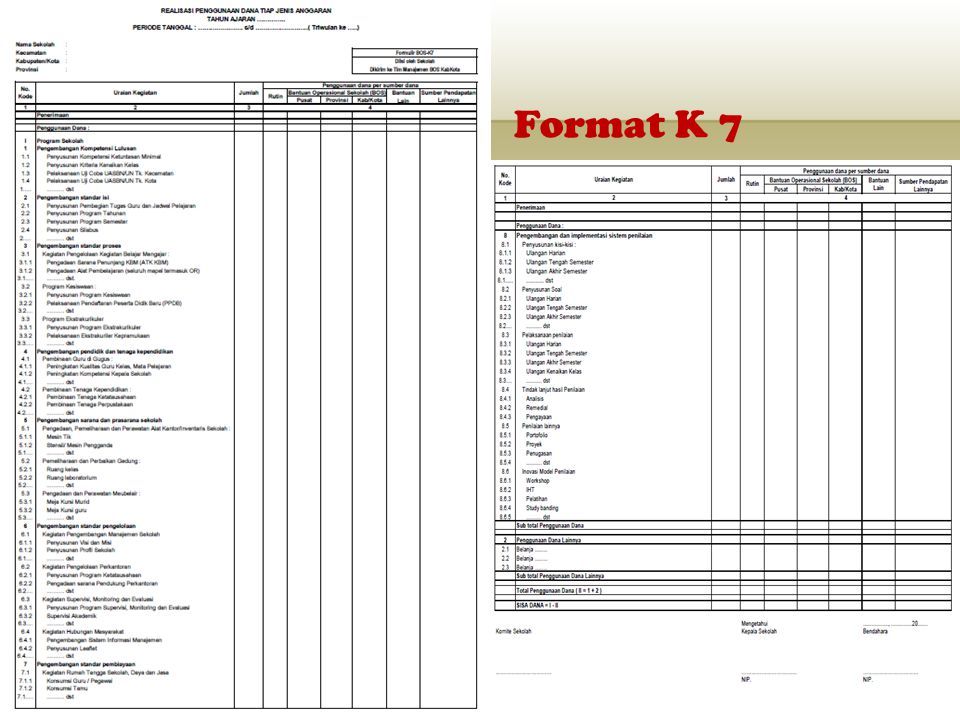 Format K 7