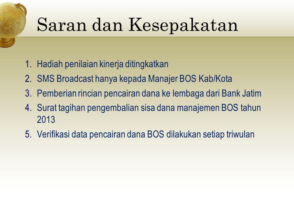 Saran dan Kesepakatan 1.Hadiah penilaian kinerja ditingkatkan 2.SMS Broadcast hanya kepada Manajer BOS Kab/Kota 3.Pemberian rincian pencairan dana ke