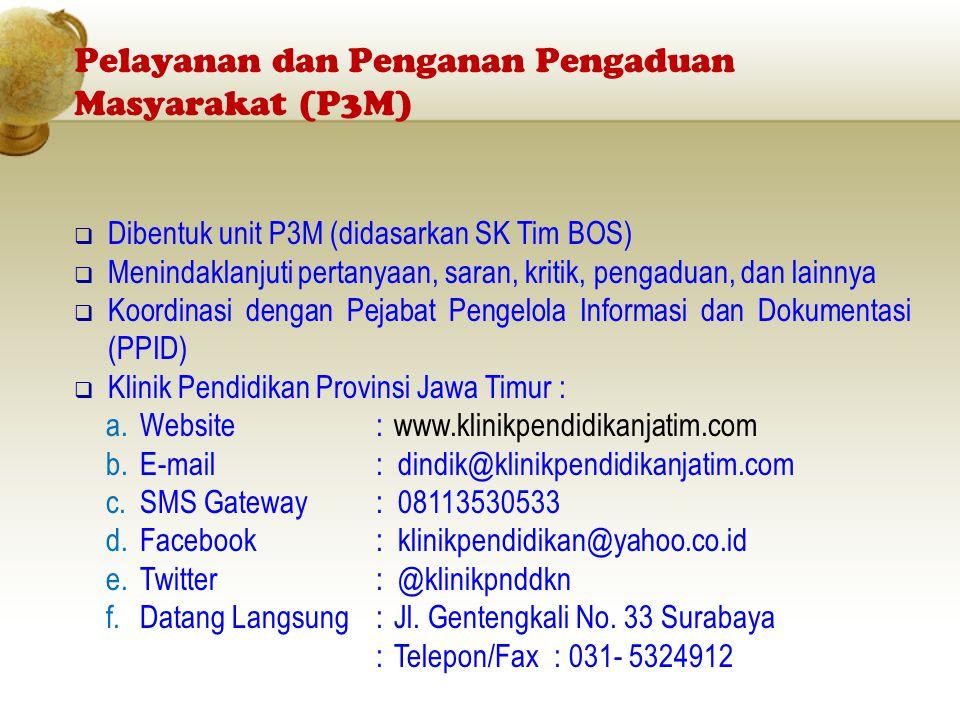 Pelayanan dan Penganan Pengaduan Masyarakat (P3M)  Dibentuk unit P3M (didasarkan SK Tim BOS)  Menindaklanjuti pertanyaan, saran, kritik, pengaduan,