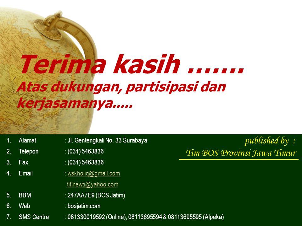 Terima kasih ……. Atas dukungan, partisipasi dan kerjasamanya..... published by : Tim BOS Provinsi Jawa Timur 1.Alamat: Jl. Gentengkali No. 33 Surabaya