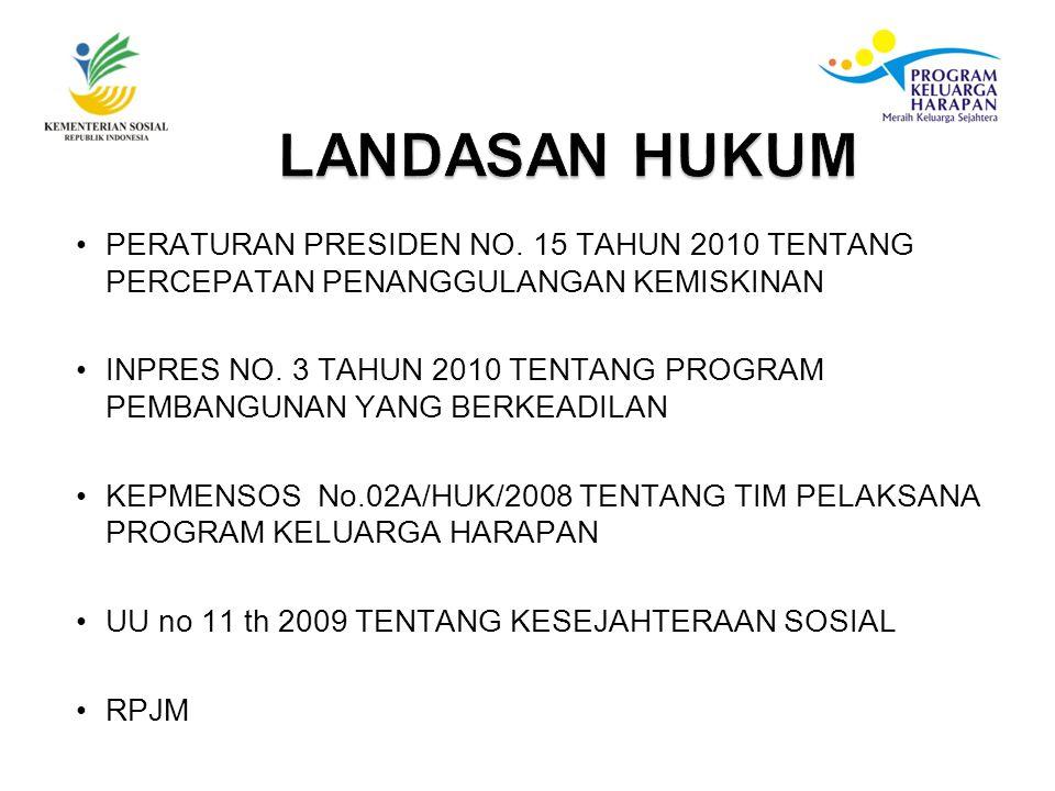 PERATURAN PRESIDEN NO.15 TAHUN 2010 TENTANG PERCEPATAN PENANGGULANGAN KEMISKINAN INPRES NO.