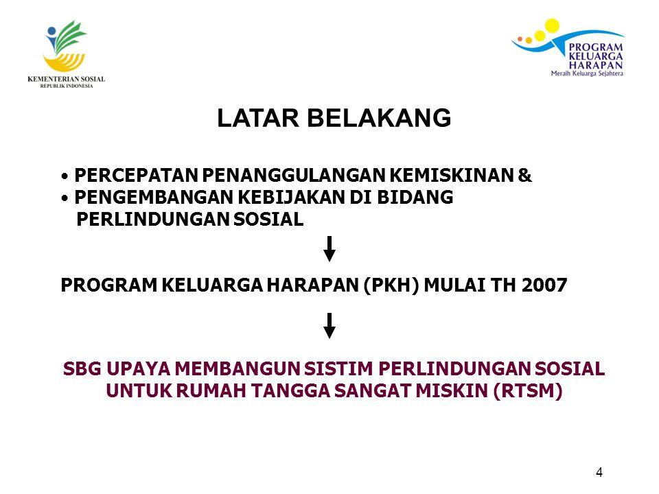 4 LATAR BELAKANG PERCEPATAN PENANGGULANGAN KEMISKINAN & PENGEMBANGAN KEBIJAKAN DI BIDANG PERLINDUNGAN SOSIAL PROGRAM KELUARGA HARAPAN (PKH) MULAI TH 2007 SBG UPAYA MEMBANGUN SISTIM PERLINDUNGAN SOSIAL UNTUK RUMAH TANGGA SANGAT MISKIN (RTSM)