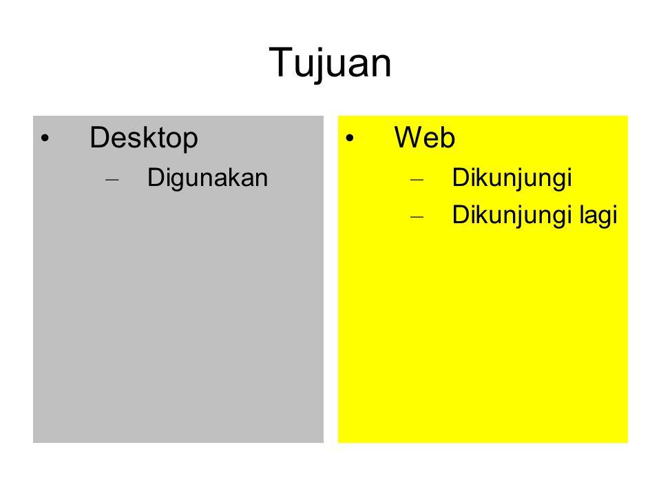 Tujuan Desktop – Digunakan Web – Dikunjungi – Dikunjungi lagi