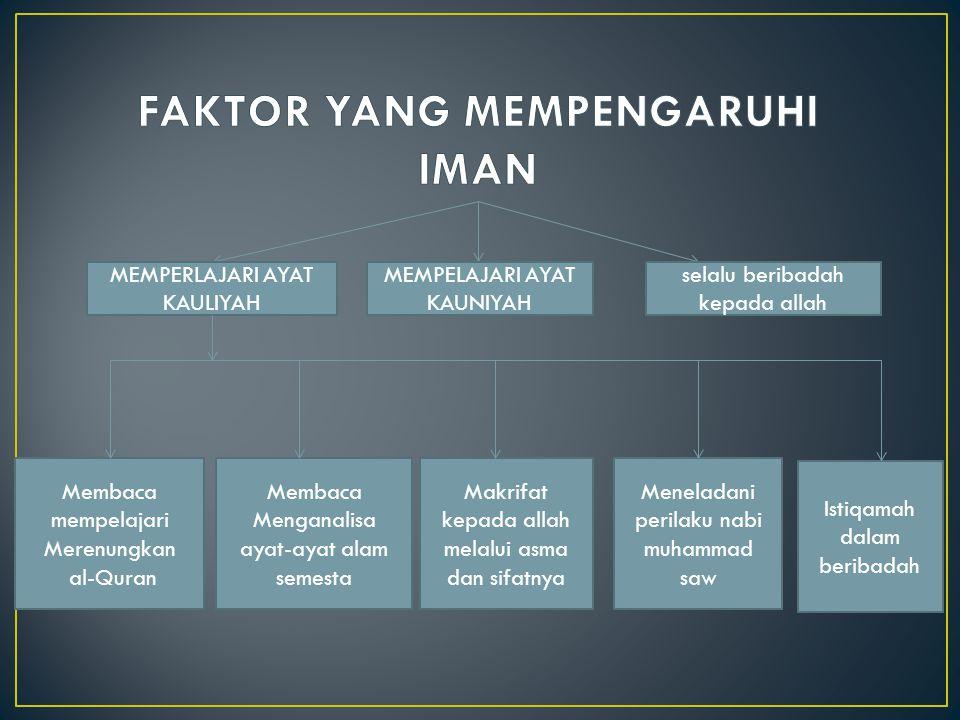 MEMPERLAJARI AYAT KAULIYAH MEMPELAJARI AYAT KAUNIYAH selalu beribadah kepada allah Membaca mempelajari Merenungkan al-Quran Membaca Menganalisa ayat-a