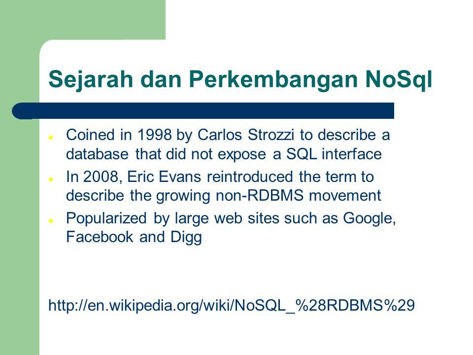 Sejarah dan Perkembangan NoSql - Perkembangan dari situs media sosial (Facebook, Twitter) dengan kebutuhan data yang besar.