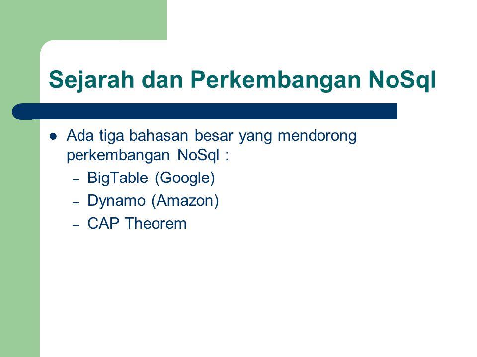 Sejarah dan Perkembangan NoSql Ada tiga bahasan besar yang mendorong perkembangan NoSql : – BigTable (Google) – Dynamo (Amazon) – CAP Theorem