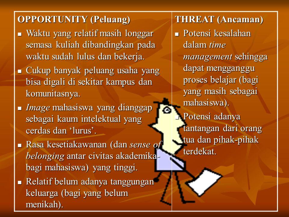 OPPORTUNITY (Peluang) Waktu yang relatif masih longgar semasa kuliah dibandingkan pada waktu sudah lulus dan bekerja.