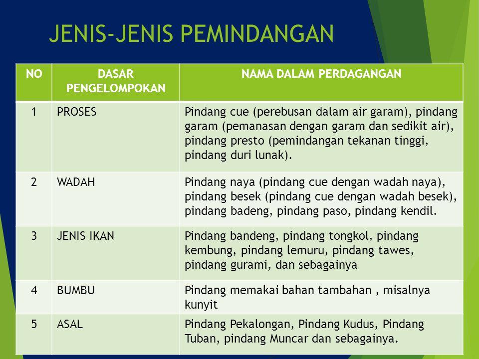 JENIS-JENIS PEMINDANGAN NODASAR PENGELOMPOKAN NAMA DALAM PERDAGANGAN 1PROSESPindang cue (perebusan dalam air garam), pindang garam (pemanasan dengan g