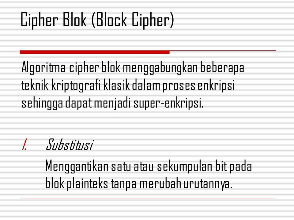 Algoritma cipher blok menggabungkan beberapa teknik kriptografi klasik dalam proses enkripsi sehingga dapat menjadi super-enkripsi. 1.Substitusi Mengg