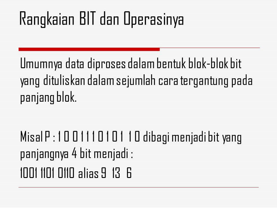 Umumnya data diproses dalam bentuk blok-blok bit yang dituliskan dalam sejumlah cara tergantung pada panjang blok. Misal P : 1 0 0 1 1 1 0 1 0 1 1 0 d