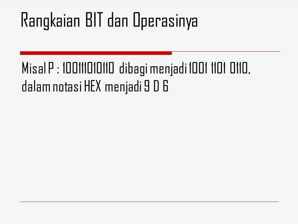 Misal P : 100111010110 dibagi menjadi 1001 1101 0110, dalam notasi HEX menjadi 9 D 6 Rangkaian BIT dan Operasinya