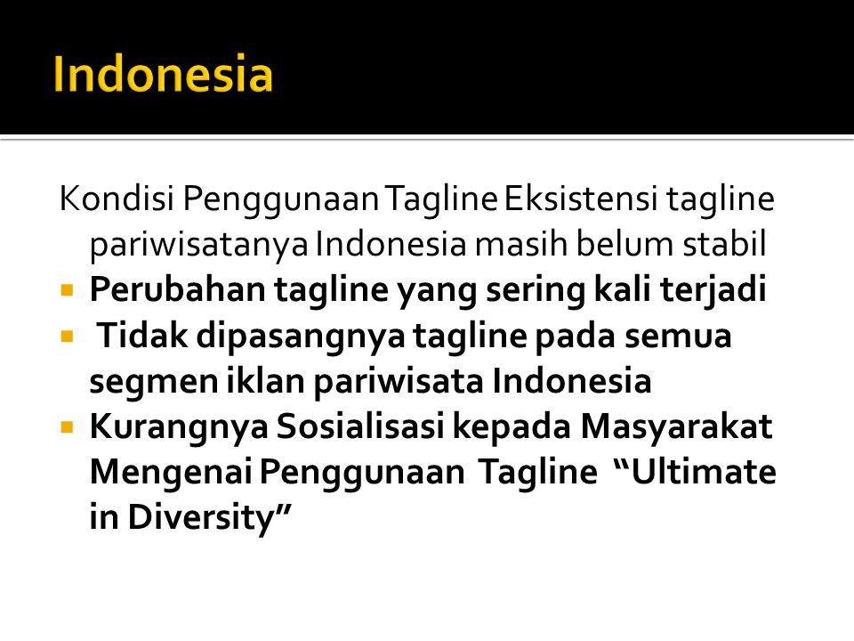 Kondisi Penggunaan Tagline Eksistensi tagline pariwisatanya Indonesia masih belum stabil  Perubahan tagline yang sering kali terjadi  Tidak dipasang