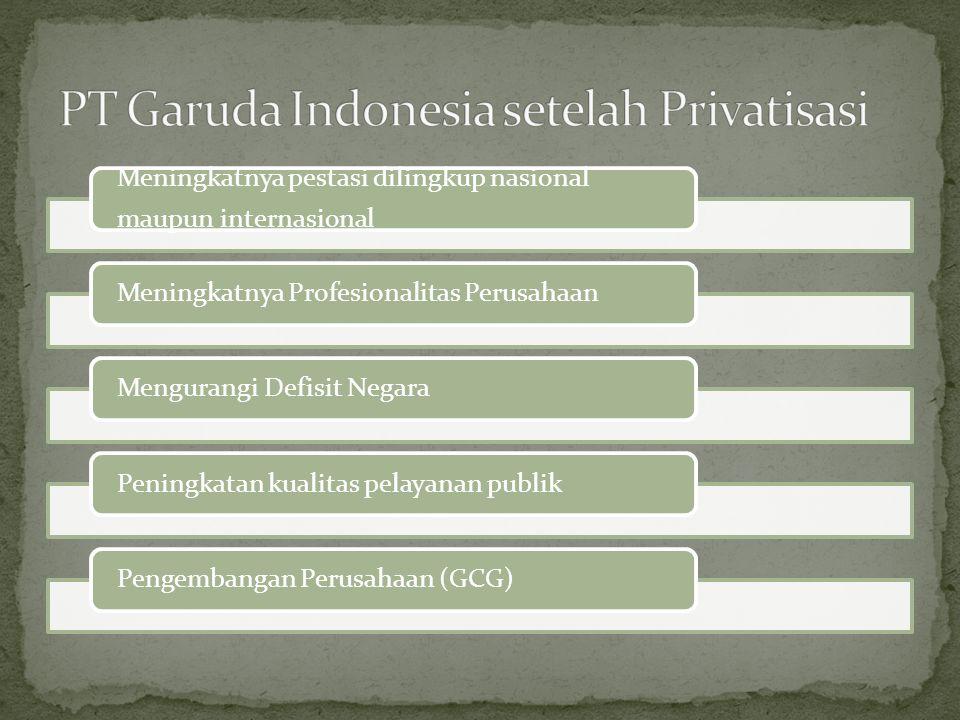 Meningkatnya pestasi dilingkup nasional maupun internasional Meningkatnya Profesionalitas PerusahaanMengurangi Defisit NegaraPeningkatan kualitas pelayanan publikPengembangan Perusahaan (GCG)