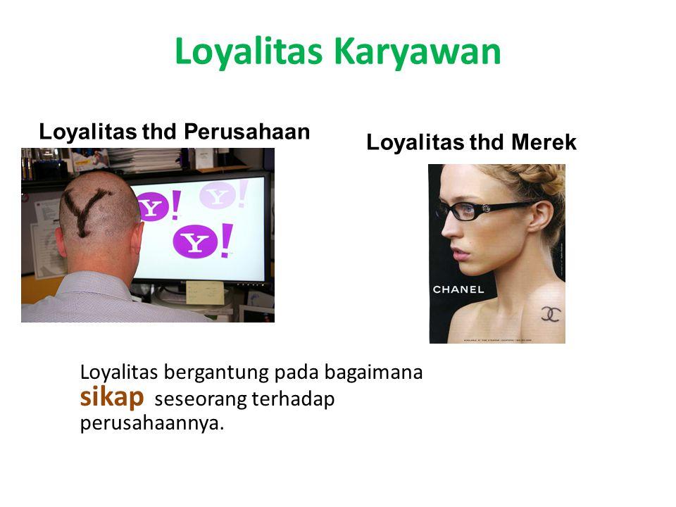 Loyalitas Karyawan Loyalitas thd Perusahaan Loyalitas thd Merek Loyalitas bergantung pada bagaimana sikap seseorang terhadap perusahaannya.