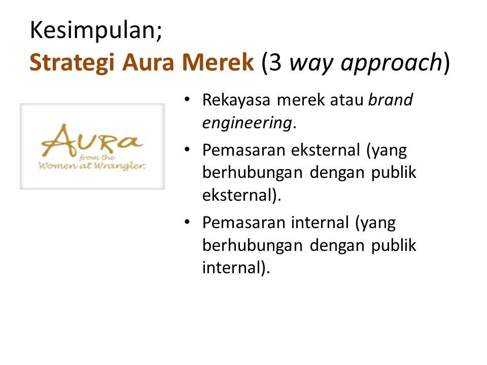 Kesimpulan; Strategi Aura Merek (3 way approach) Rekayasa merek atau brand engineering.