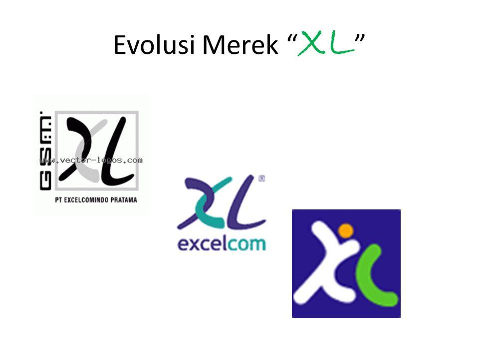 Evolusi Merek XL