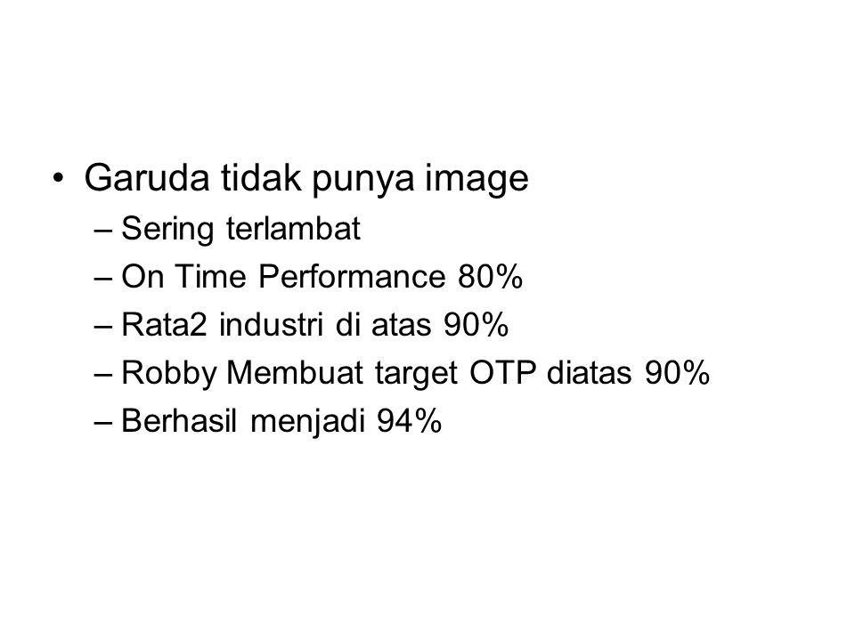 Garuda tidak punya image –Sering terlambat –On Time Performance 80% –Rata2 industri di atas 90% –Robby Membuat target OTP diatas 90% –Berhasil menjadi 94%