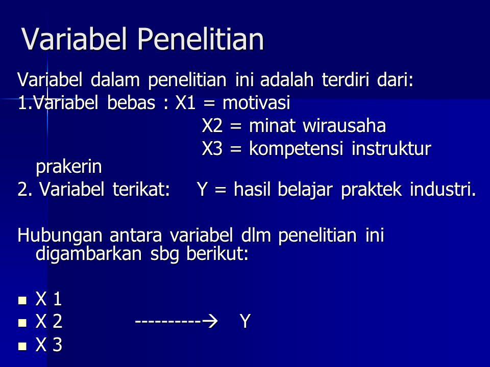 Variabel Penelitian Variabel dalam penelitian ini adalah terdiri dari: 1.Variabel bebas : X1 = motivasi X2 = minat wirausaha X2 = minat wirausaha X3 =