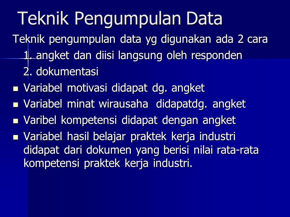 Teknik Pengumpulan Data Teknik pengumpulan data yg digunakan ada 2 cara 1. angket dan diisi langsung oleh responden 1. angket dan diisi langsung oleh