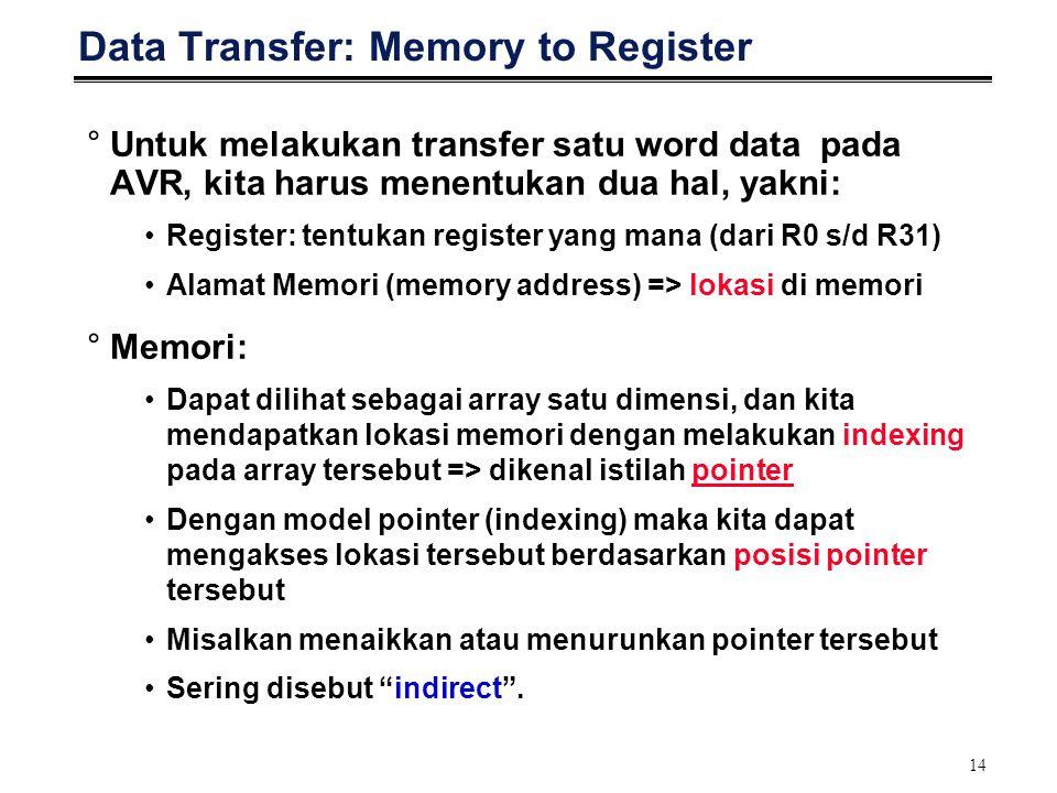 14 Data Transfer: Memory to Register °Untuk melakukan transfer satu word data pada AVR, kita harus menentukan dua hal, yakni: Register: tentukan regis