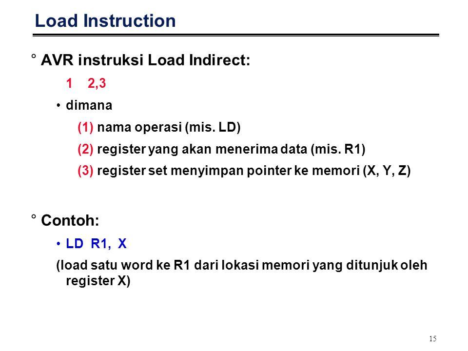 15 Load Instruction °AVR instruksi Load Indirect: 1 2,3 dimana (1) nama operasi (mis. LD) (2) register yang akan menerima data (mis. R1) (3) register