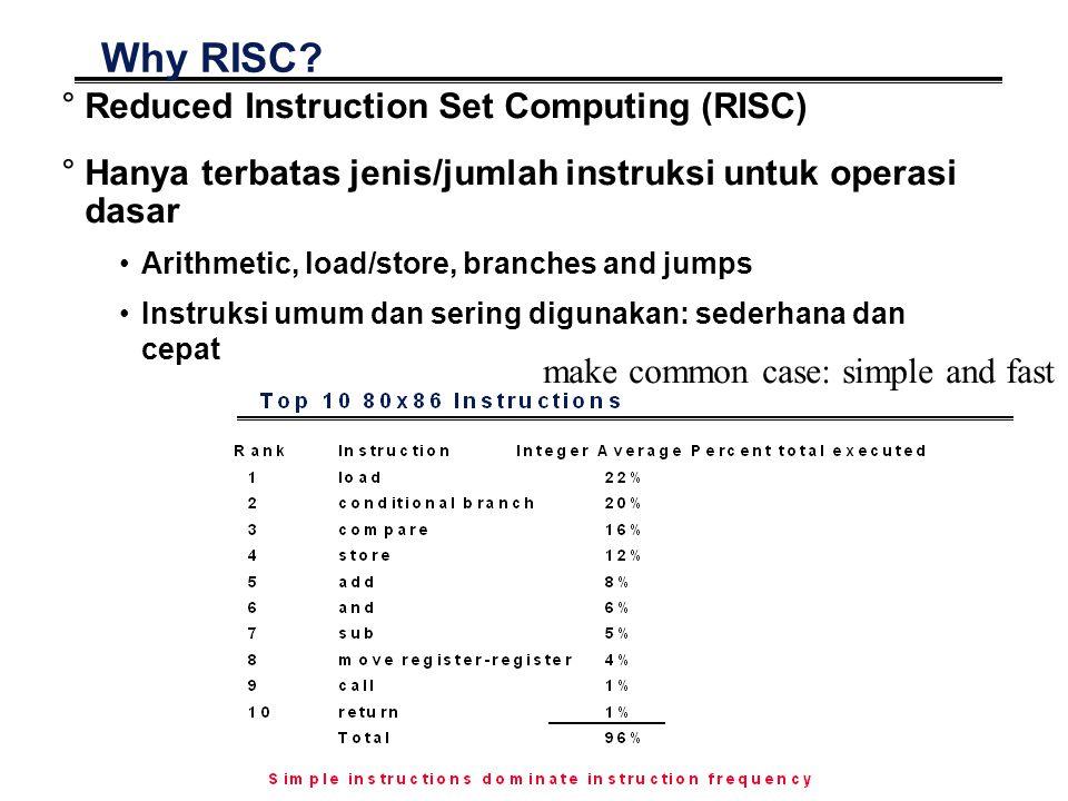 2 Why RISC? °Reduced Instruction Set Computing (RISC) °Hanya terbatas jenis/jumlah instruksi untuk operasi dasar Arithmetic, load/store, branches and