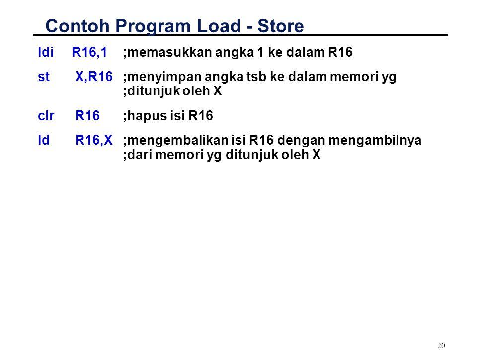 20 Contoh Program Load - Store ldi R16,1;memasukkan angka 1 ke dalam R16 stX,R16;menyimpan angka tsb ke dalam memori yg ;ditunjuk oleh X clrR16;hapus