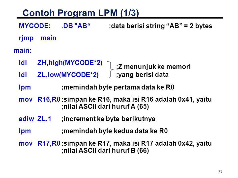 23 Contoh Program LPM (1/3) MYCODE:.DB