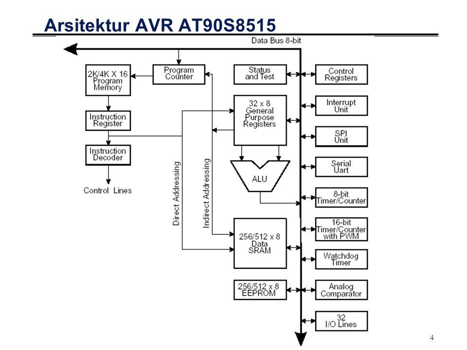 5 AVR Registers (1/3) °Register AVR disebut general purpose Semua register tersambung langsung ke ALU  dua register dapat diakses dengan satu instruksi dalam satu clock cycle Semua register seragam sebagai variabel operand Data akses dari dan ke memori dilakukan melalui register dengan instruksi load dan store Semua register dapat digunakan untuk load data dari memori, tempat operasi dilakukan, dan store data ke memori °Karakteristik register AVR: Menyimpan 1 word adalah 8 bit (1 byte) Terdapat 32 Register Konvensi penamaan: R0 ….