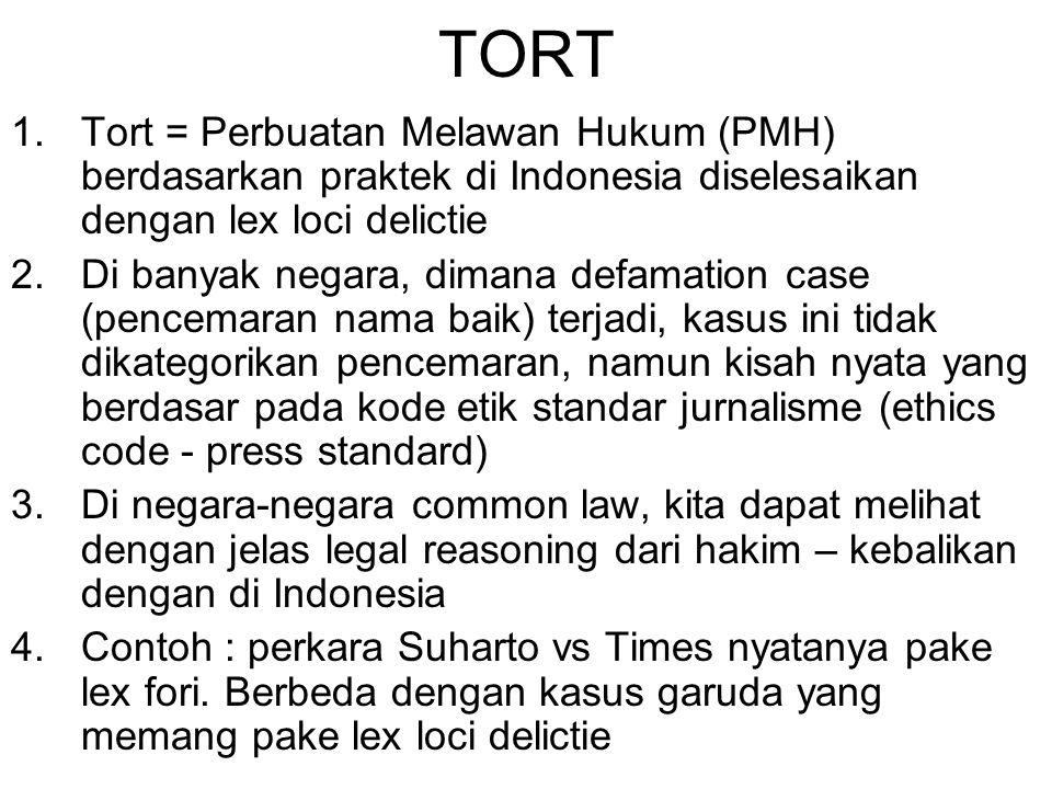 TORT 1.Tort = Perbuatan Melawan Hukum (PMH) berdasarkan praktek di Indonesia diselesaikan dengan lex loci delictie 2.Di banyak negara, dimana defamati
