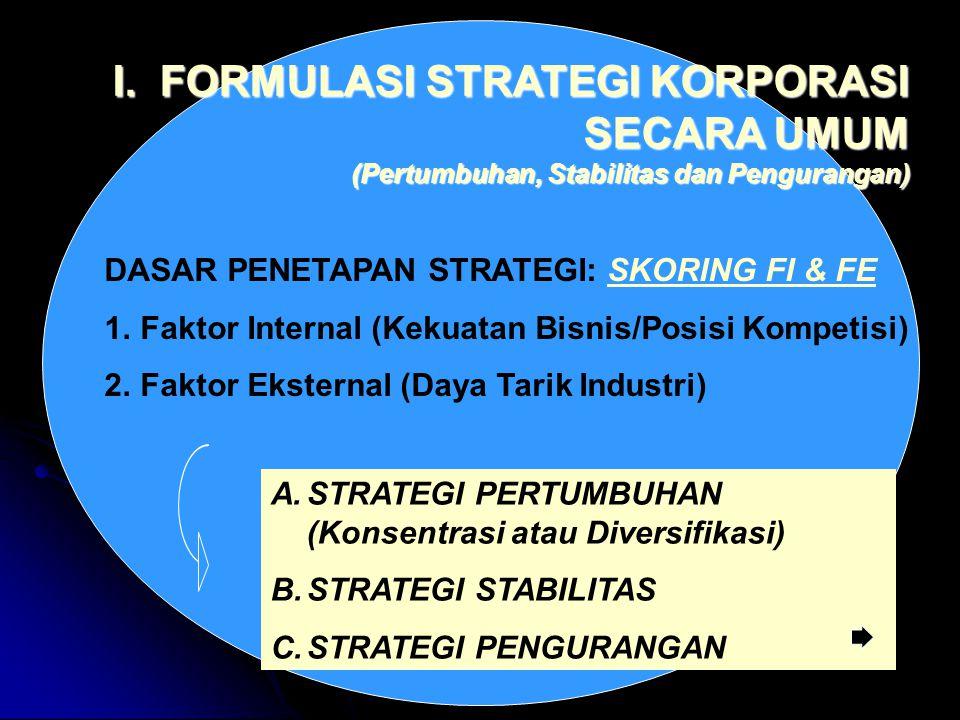 I. FORMULASI STRATEGI KORPORASI SECARA UMUM (Pertumbuhan, Stabilitas dan Pengurangan) A.STRATEGI PERTUMBUHAN (Konsentrasi atau Diversifikasi) B.STRATE