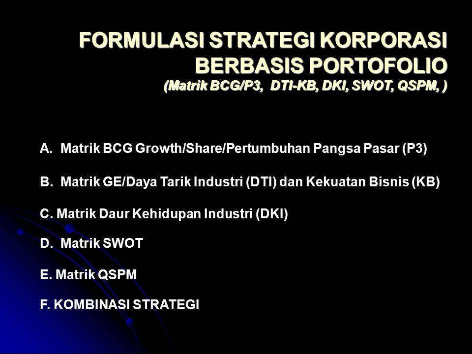 FORMULASI STRATEGI KORPORASI BERBASIS PORTOFOLIO (Matrik BCG/P3, DTI-KB, DKI, SWOT, QSPM, ) A. Matrik BCG Growth/Share/Pertumbuhan Pangsa Pasar (P3) B