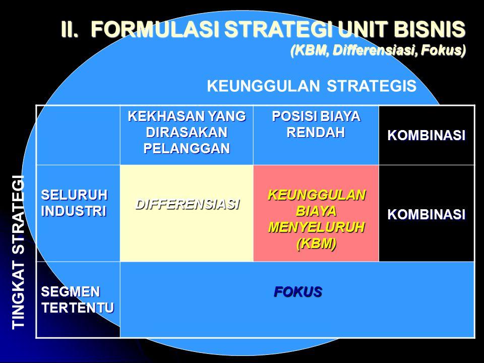 II. FORMULASI STRATEGI UNIT BISNIS (KBM, Differensiasi, Fokus) KEUNGGULAN STRATEGIS TINGKAT STRATEGI KEKHASAN YANG DIRASAKAN PELANGGAN POSISI BIAYA RE