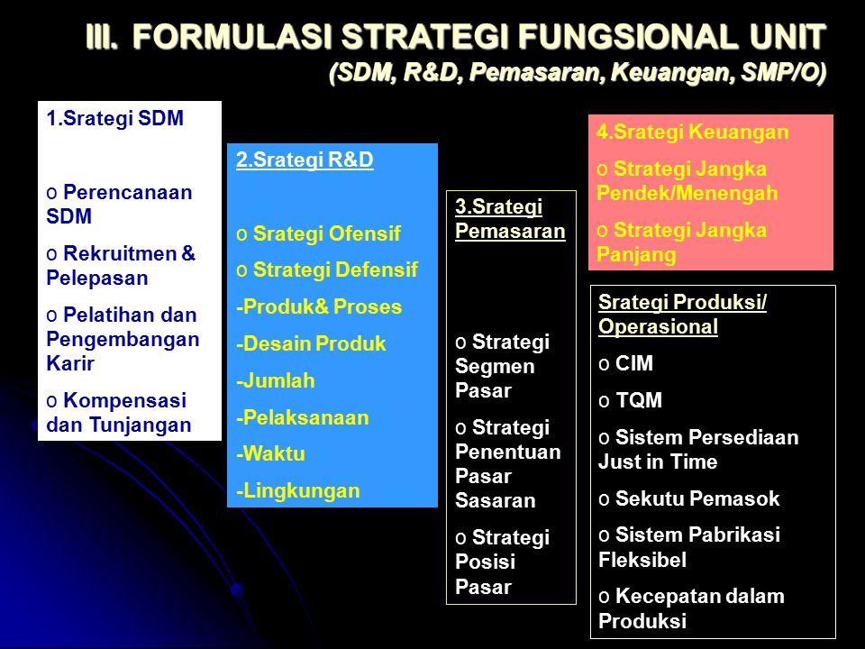 III. FORMULASI STRATEGI FUNGSIONAL UNIT (SDM, R&D, Pemasaran, Keuangan, SMP/O) 3.Srategi Pemasaran o Strategi Segmen Pasar o Strategi Penentuan Pasar