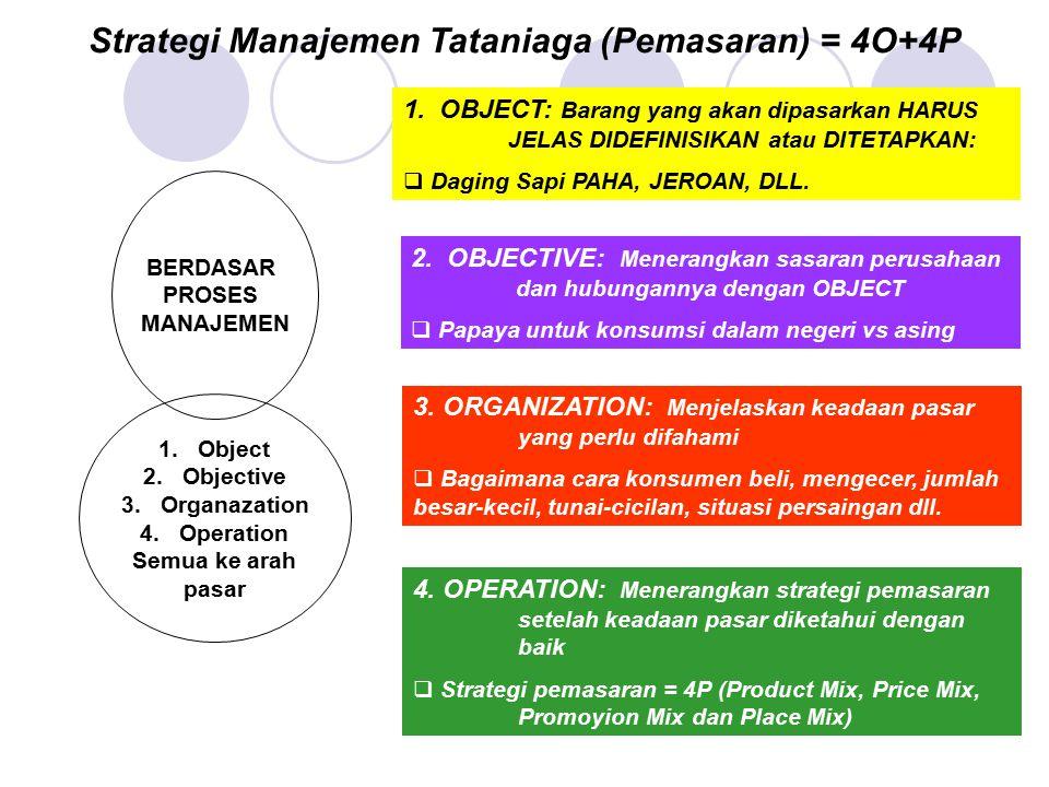 Strategi Manajemen Tataniaga (Pemasaran) = 4O+4P 1. OBJECT: Barang yang akan dipasarkan HARUS JELAS DIDEFINISIKAN atau DITETAPKAN:  Daging Sapi PAHA,